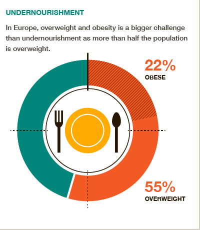 what are the changing demographics of obesity Energy gap models have quantified the association of changes in energy intake   child overweight and obesity in the usa: prevalence rates.
