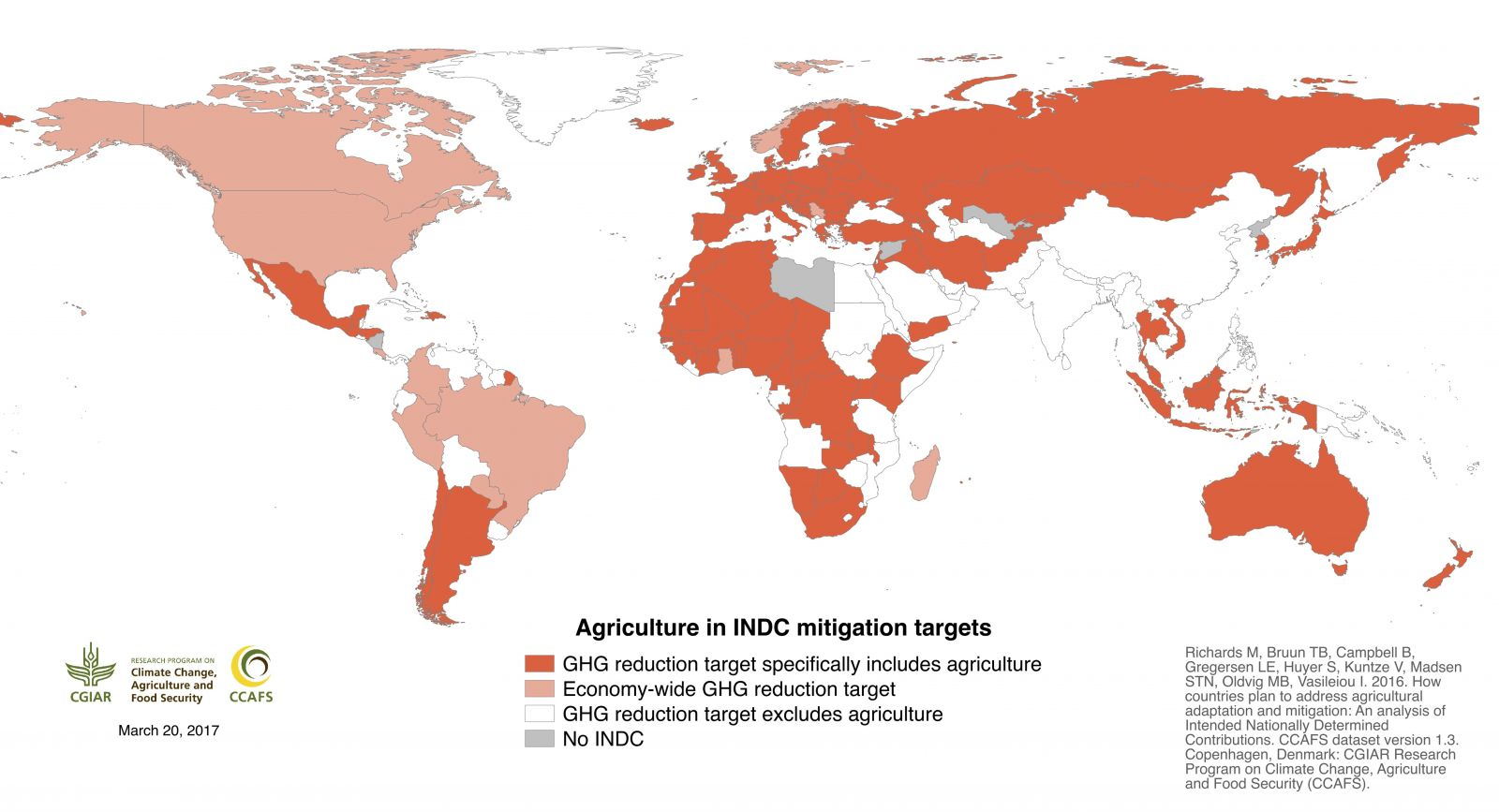 Agriculture in INDC mitigation targets (click to enlarge)