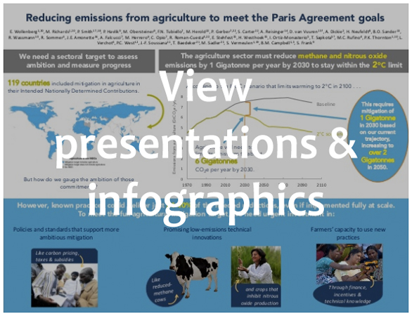 Click to view our presentations