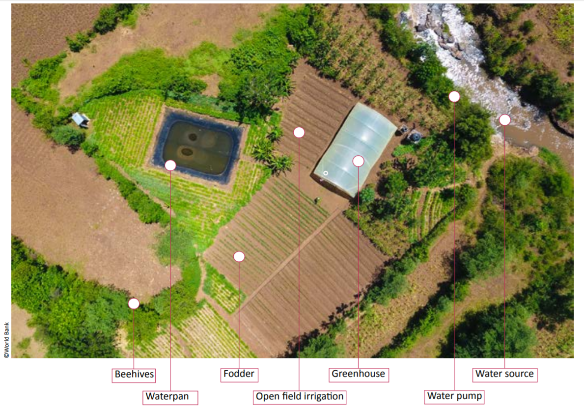 Success Stories Of Climate Smart Agriculture Technologies And Millet Flagship Intelligent Household Water Purifiers An Aerial View Obinju Farm Nyando
