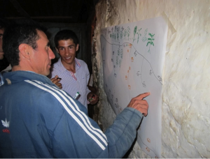 Participants drawing a map of their territory in Macaregua village, Curití -Colombia.