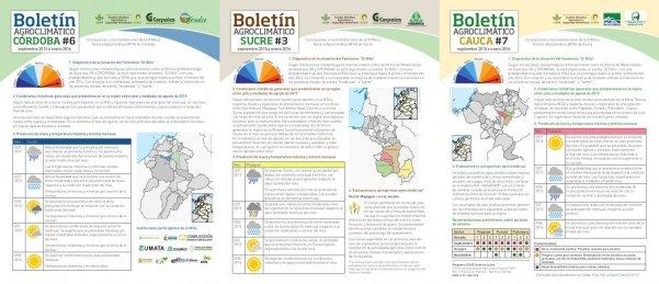 Boletines agroclimáticos regional publicados por CCAFS